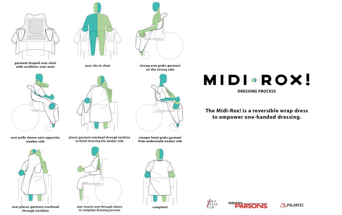 Poster_MidiRoxDonningProcess